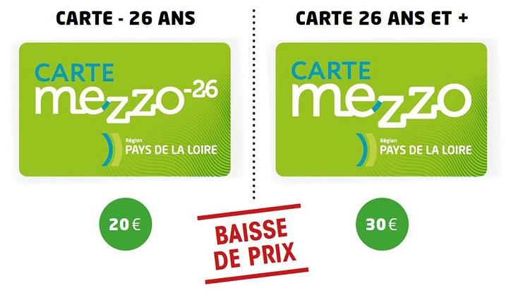 Comment Trouver Des Billets De Train Ter Pas Cher Pour Voyager En France
